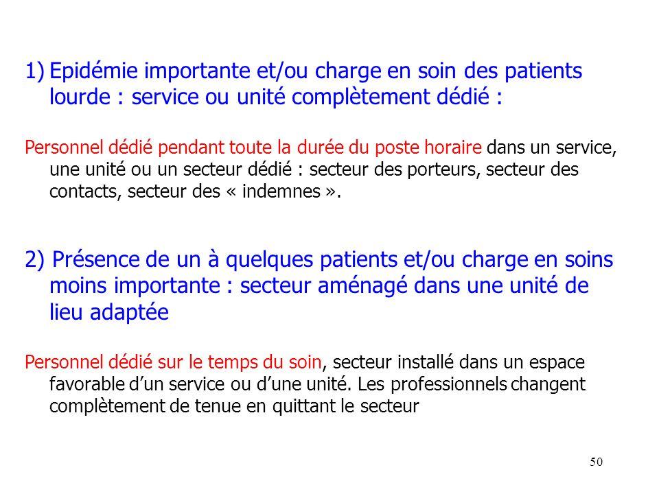 Epidémie importante et/ou charge en soin des patients lourde : service ou unité complètement dédié :