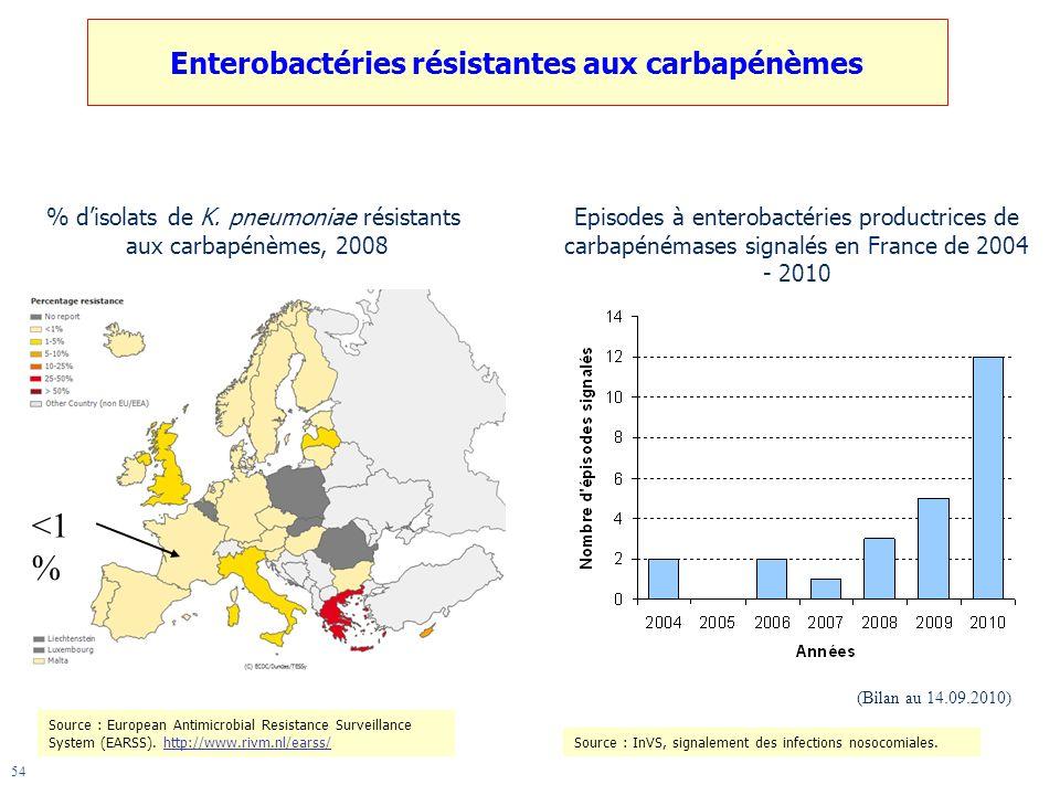 Enterobactéries résistantes aux carbapénèmes