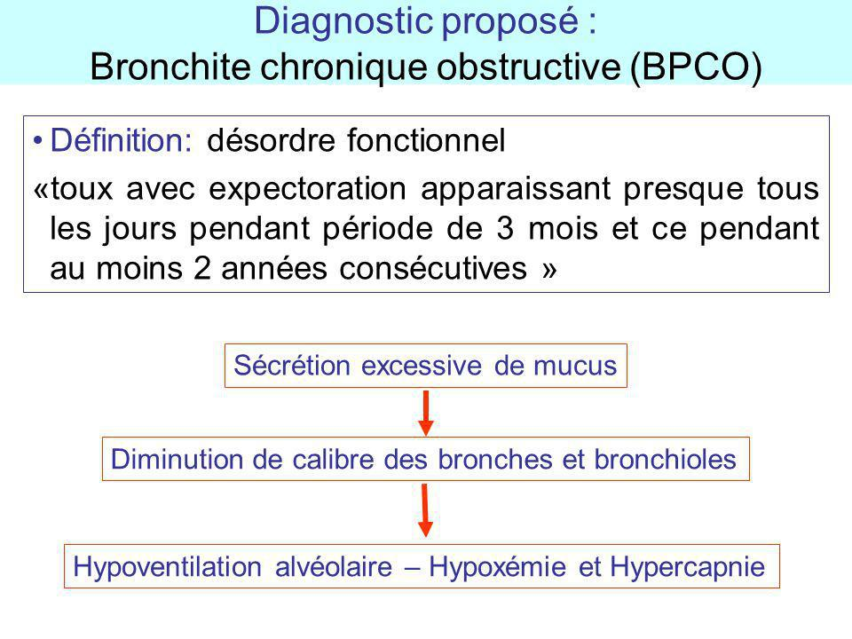 Diagnostic proposé : Bronchite chronique obstructive (BPCO)