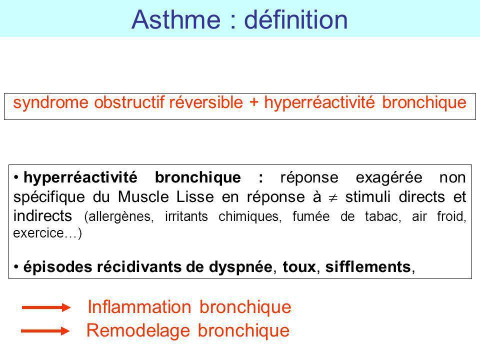 syndrome obstructif réversible + hyperréactivité bronchique