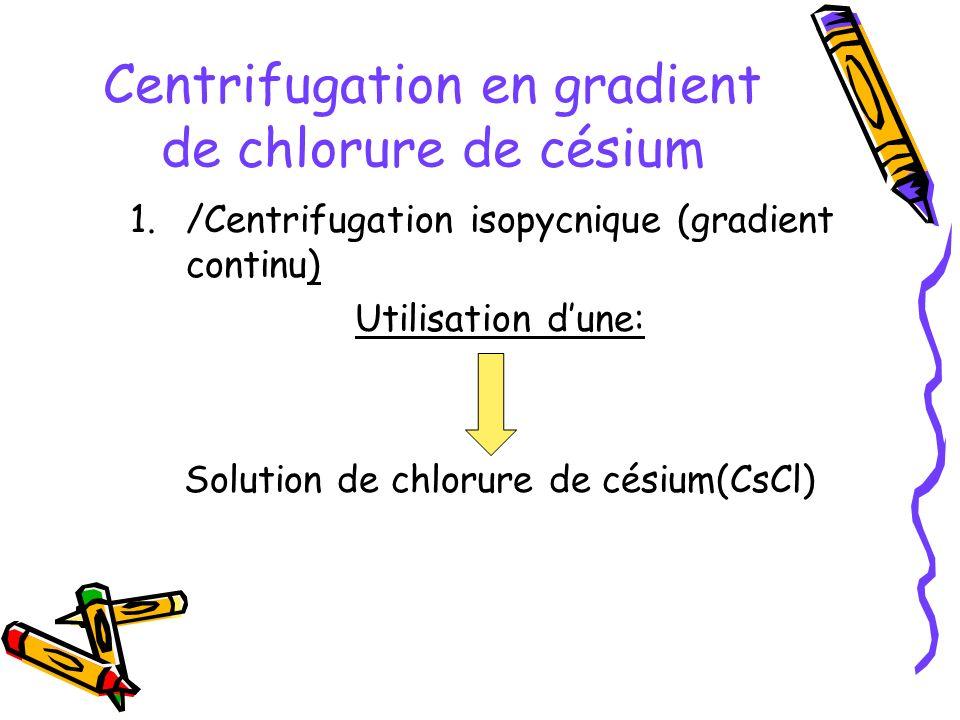 Centrifugation en gradient de chlorure de césium