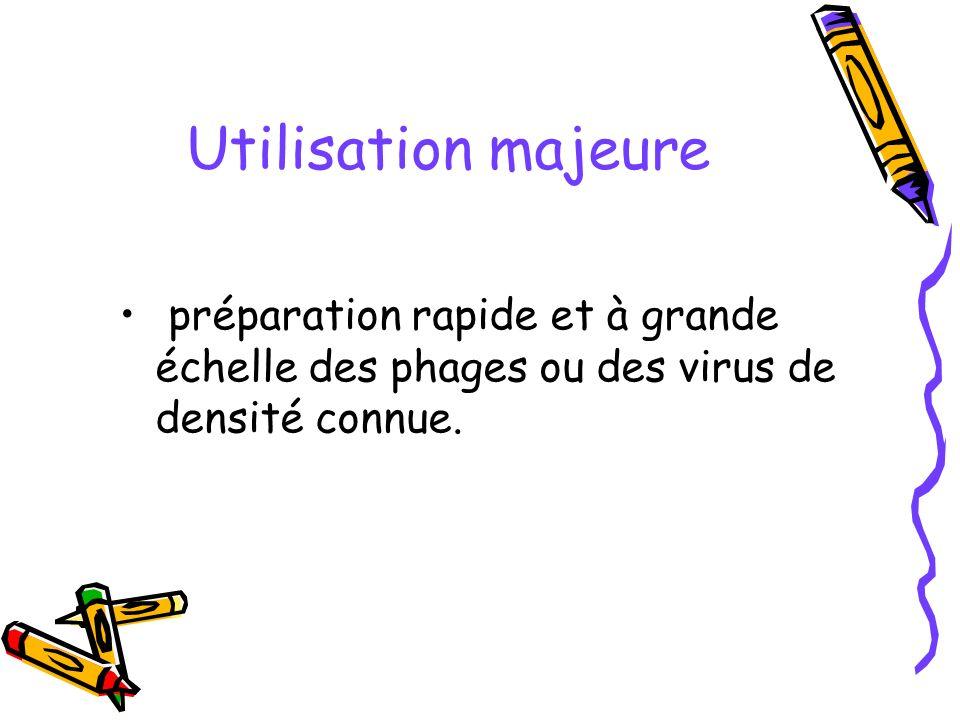 Utilisation majeurepréparation rapide et à grande échelle des phages ou des virus de densité connue.