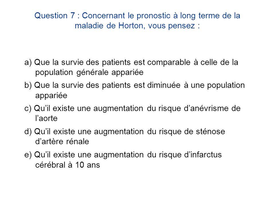 Question 7 : Concernant le pronostic à long terme de la maladie de Horton, vous pensez :