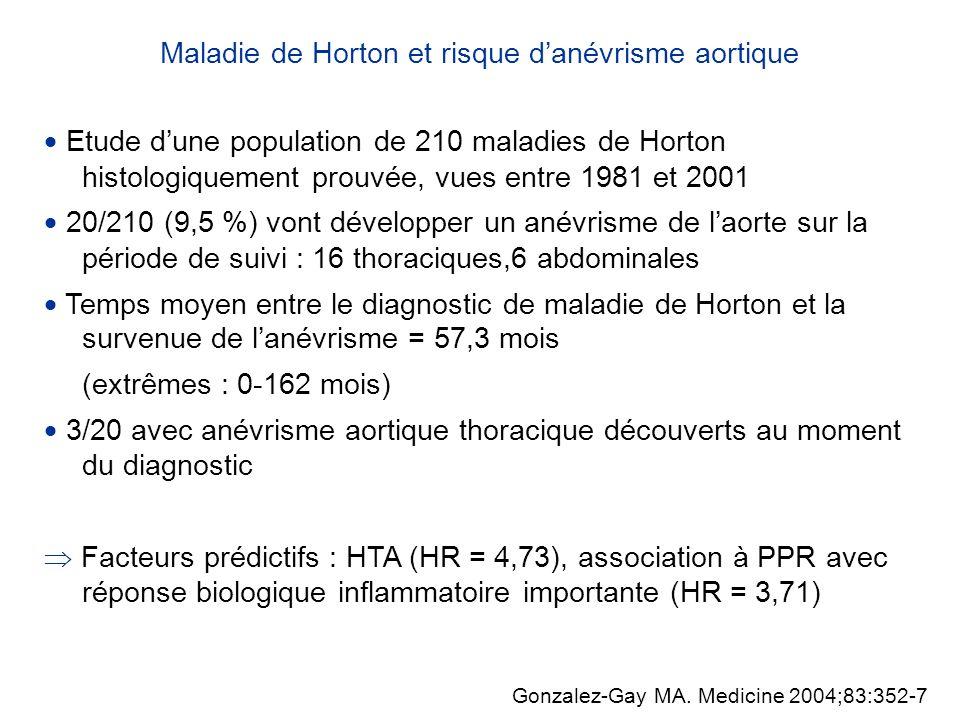 Maladie de Horton et risque d'anévrisme aortique