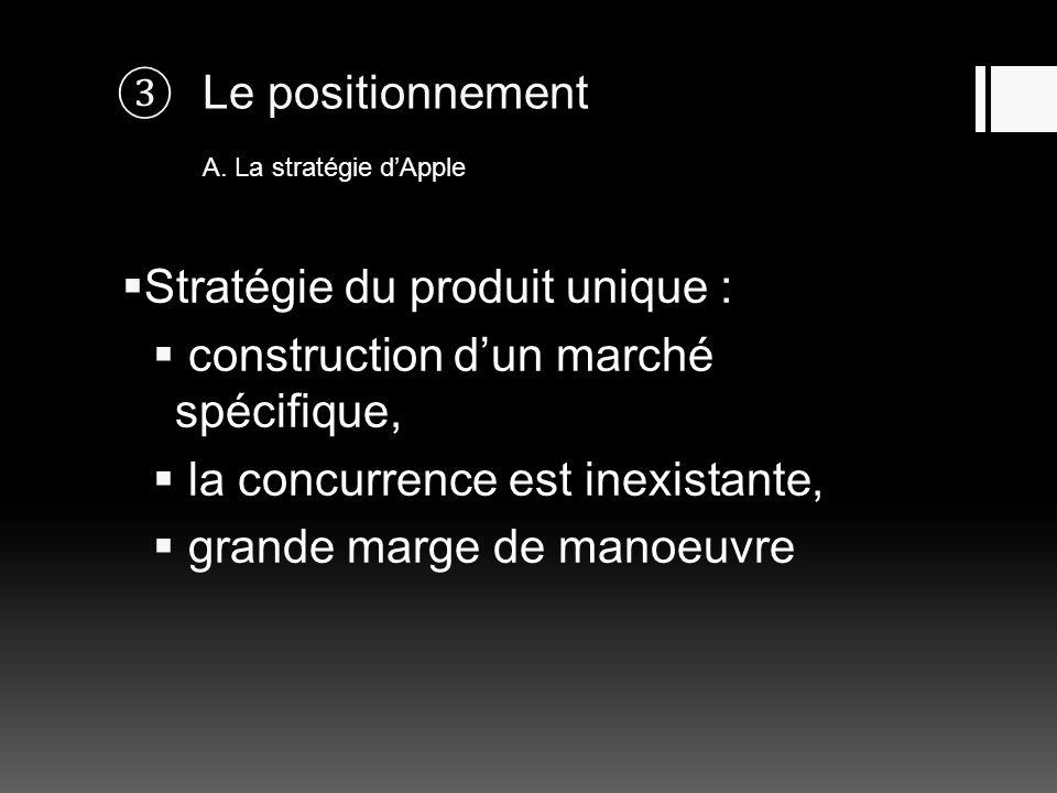 Le positionnement A. La stratégie d'Apple