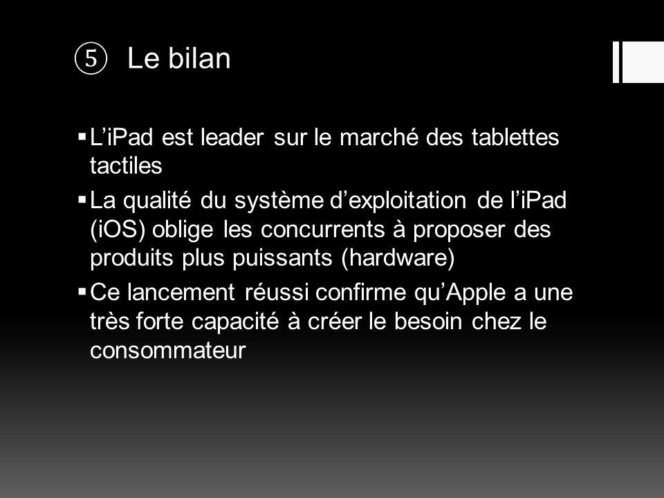 Le bilan L'iPad est leader sur le marché des tablettes tactiles