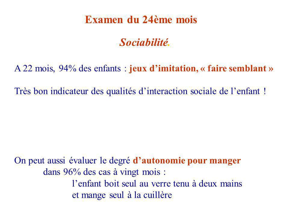 Examen du 24ème mois Sociabilité.