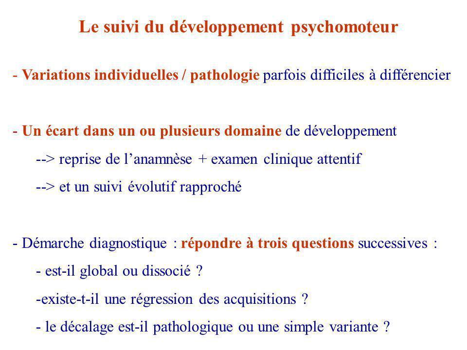 Le suivi du développement psychomoteur