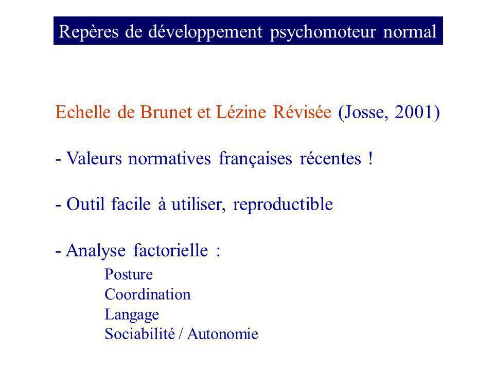 Repères de développement psychomoteur normal