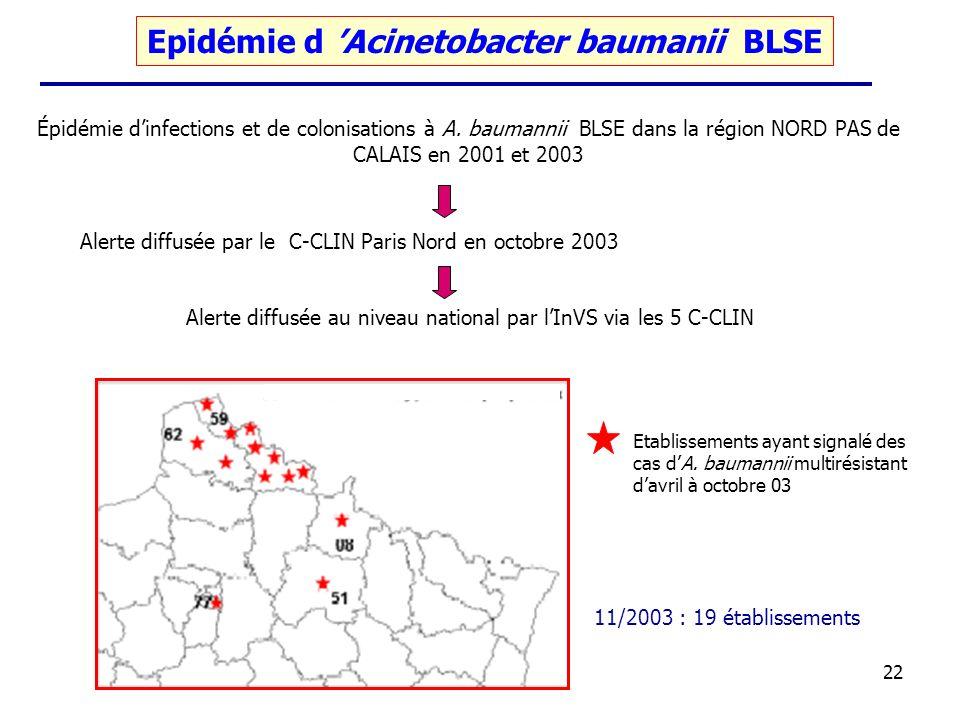 Epidémie d 'Acinetobacter baumanii BLSE