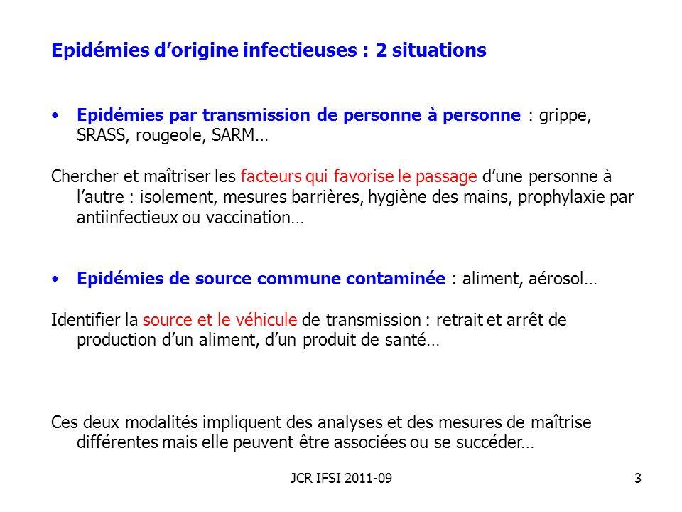 Epidémies d'origine infectieuses : 2 situations
