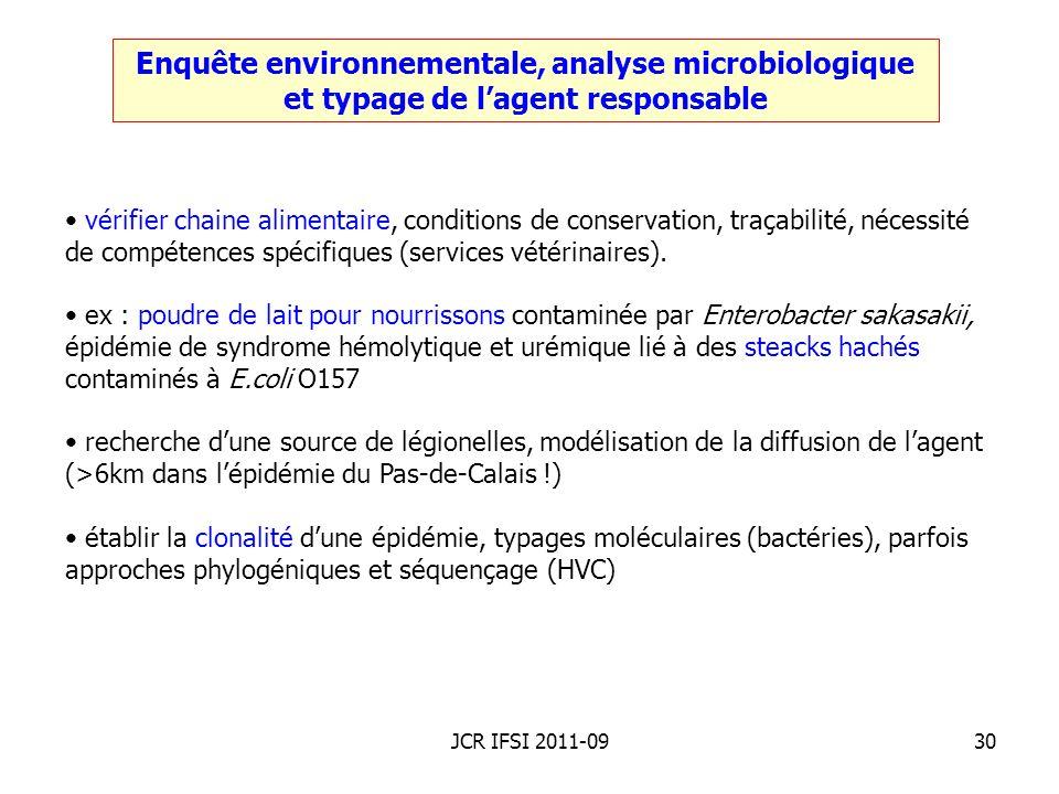 Enquête environnementale, analyse microbiologique et typage de l'agent responsable