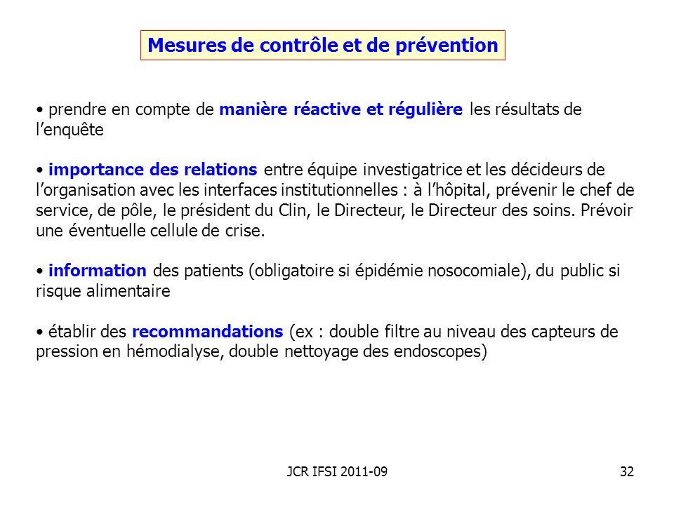 Mesures de contrôle et de prévention