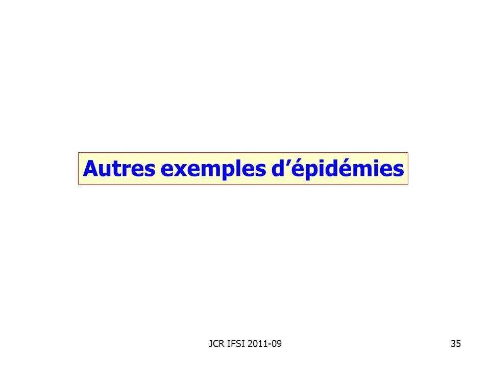 Autres exemples d'épidémies