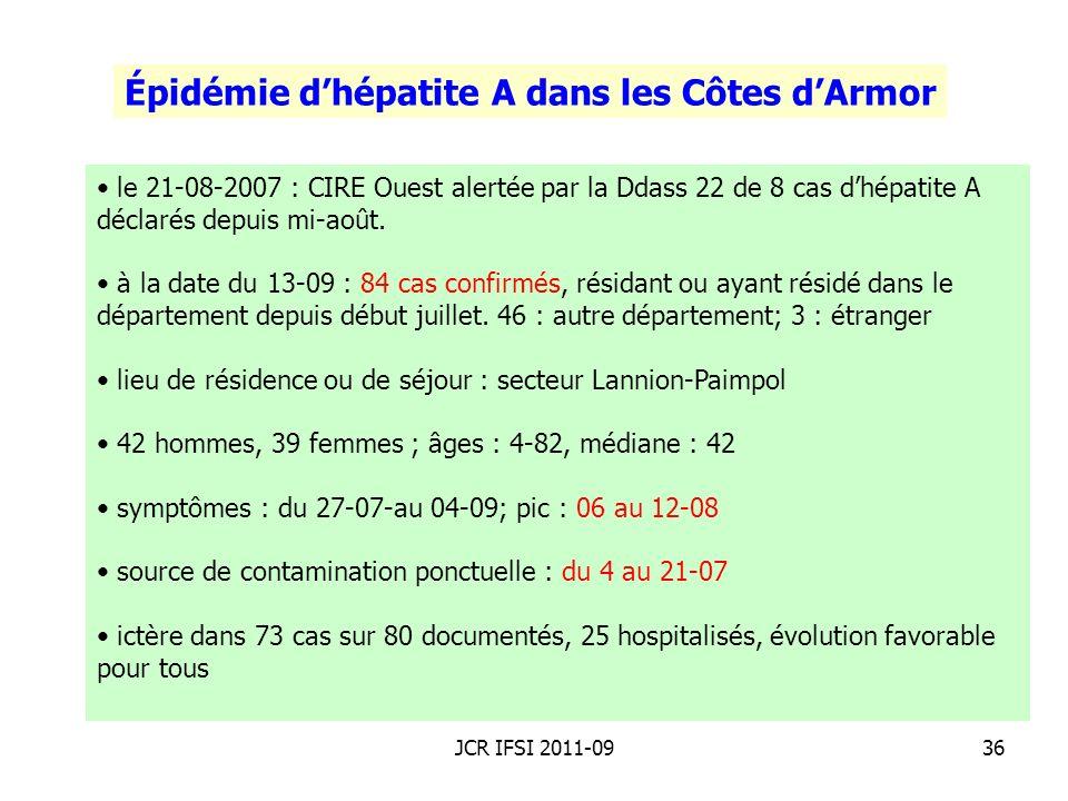 Épidémie d'hépatite A dans les Côtes d'Armor