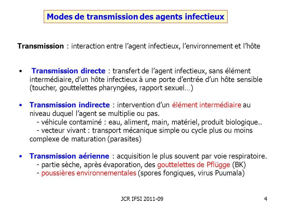 Modes de transmission des agents infectieux