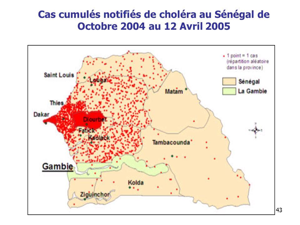 Cas cumulés notifiés de choléra au Sénégal de Octobre 2004 au 12 Avril 2005