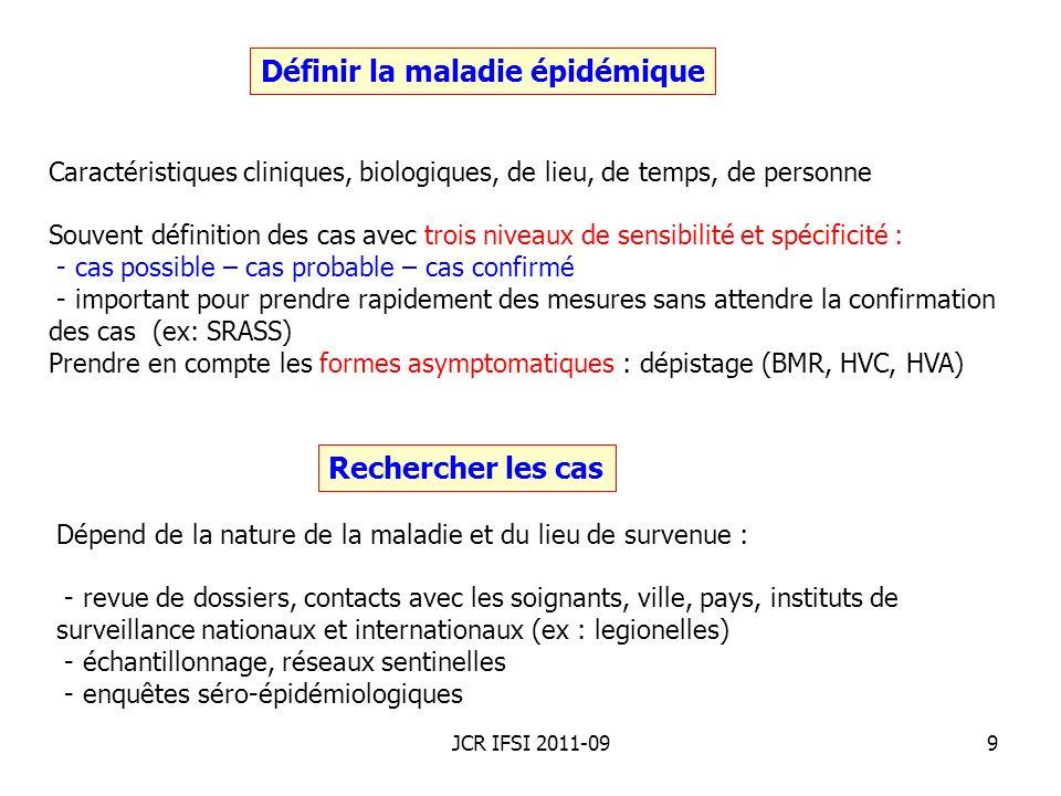 Définir la maladie épidémique