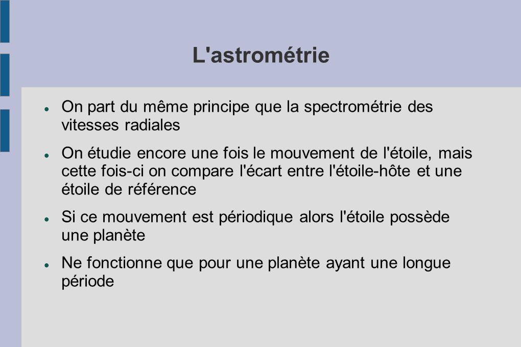 L astrométrieOn part du même principe que la spectrométrie des vitesses radiales.