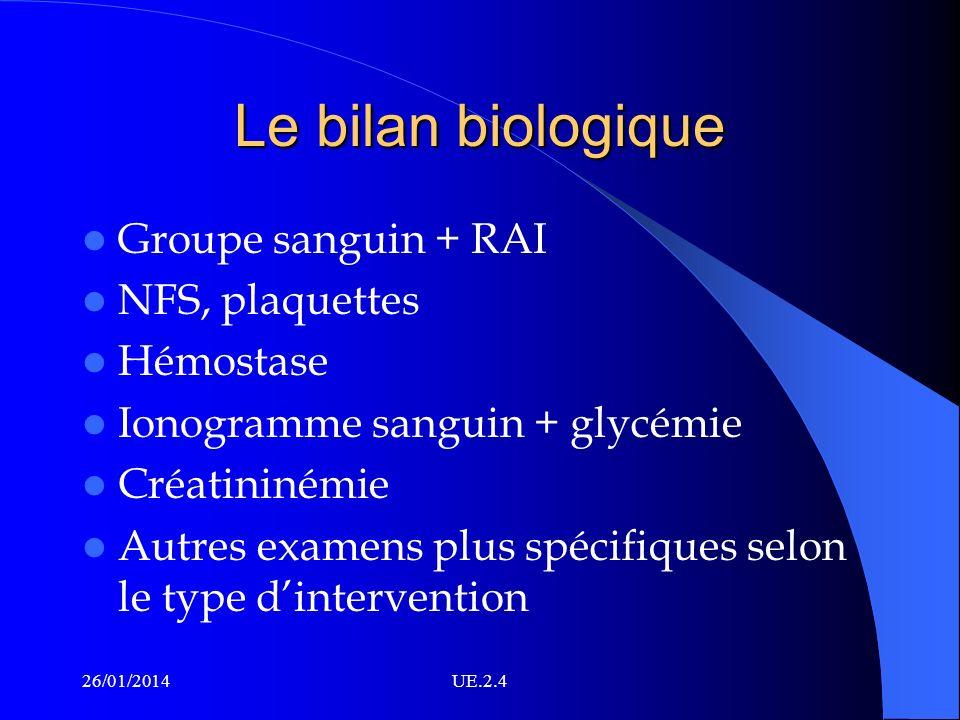 Le bilan biologique Groupe sanguin + RAI NFS, plaquettes Hémostase