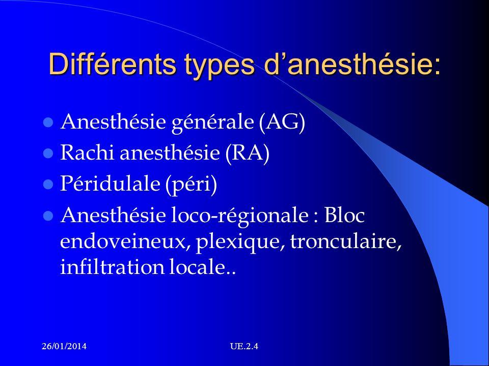 Différents types d'anesthésie: