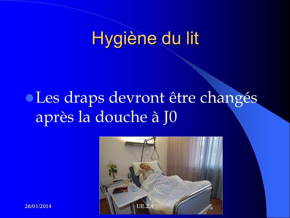 Hygiène du lit Les draps devront être changés après la douche à J0