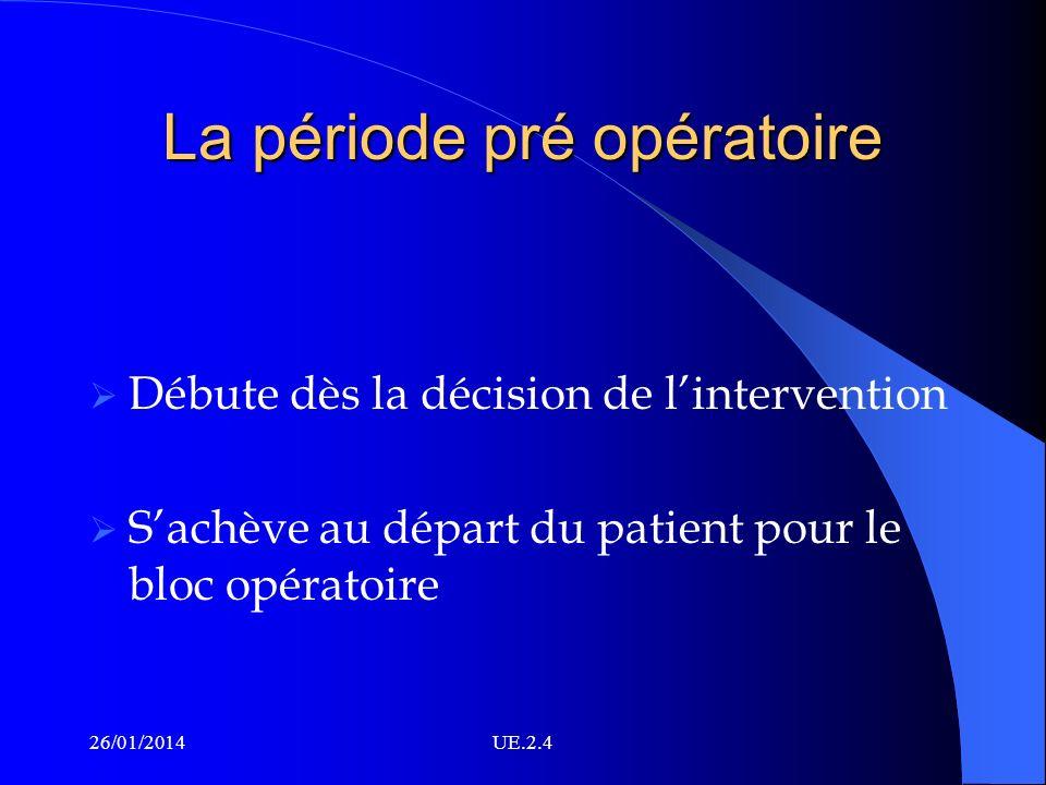 La période pré opératoire