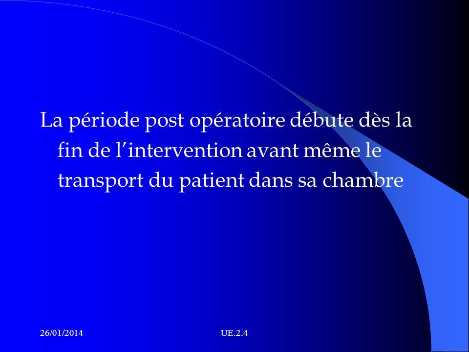 La période post opératoire débute dès la fin de l'intervention avant même le transport du patient dans sa chambre
