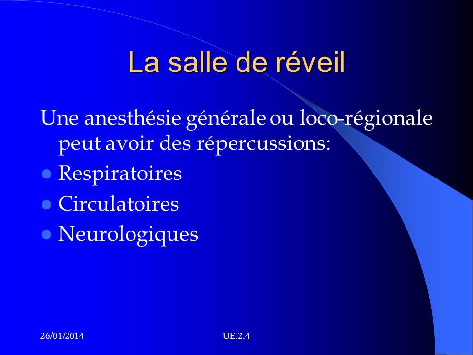 La salle de réveil Une anesthésie générale ou loco-régionale peut avoir des répercussions: Respiratoires.