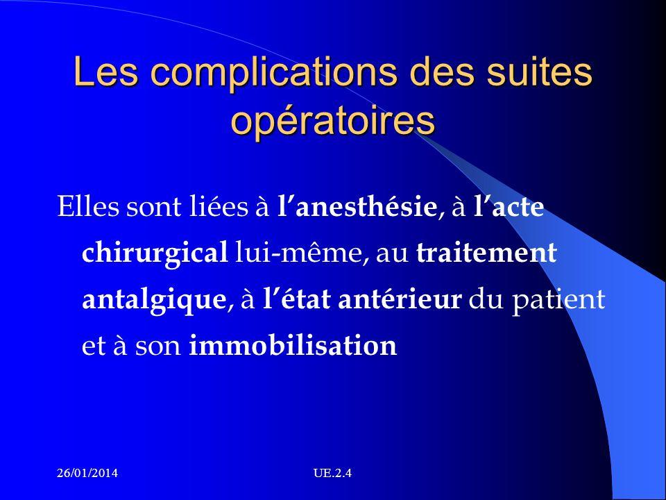 Les complications des suites opératoires