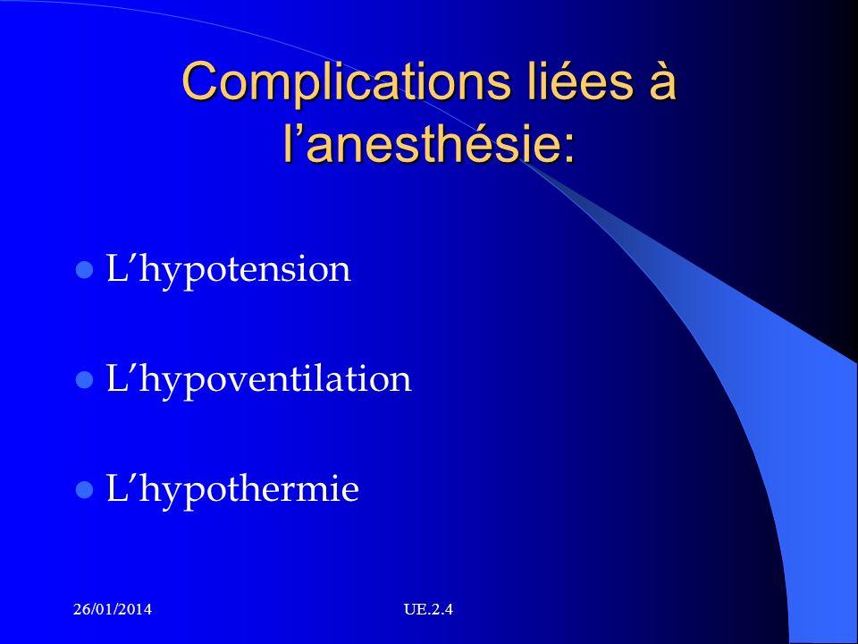 Complications liées à l'anesthésie: