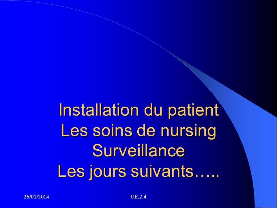 Installation du patient Les soins de nursing Surveillance Les jours suivants…..