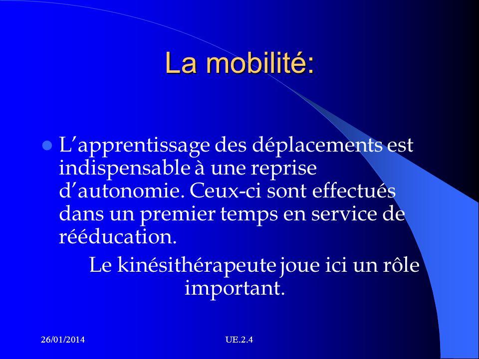 La mobilité: