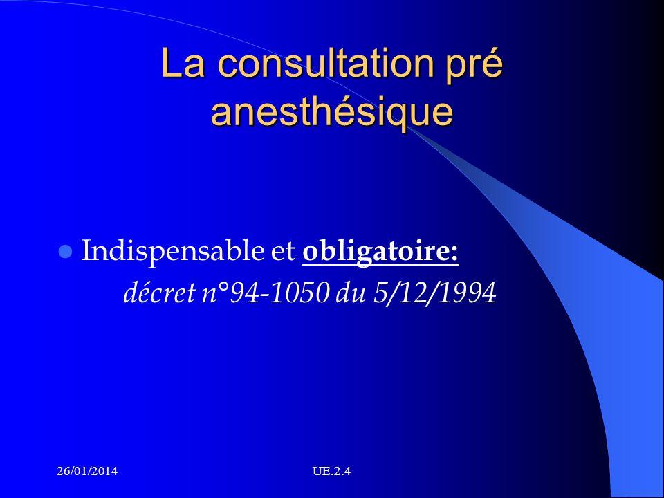 La consultation pré anesthésique