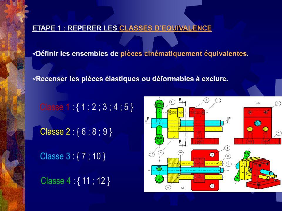 Classe 1 : { 1 ; 2 ; 3 ; 4 ; 5 } Classe 2 : { 6 ; 8 ; 9 }