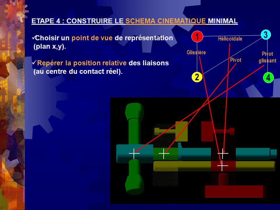 y x 3 1 2 4 ETAPE 4 : CONSTRUIRE LE SCHEMA CINEMATIQUE MINIMAL
