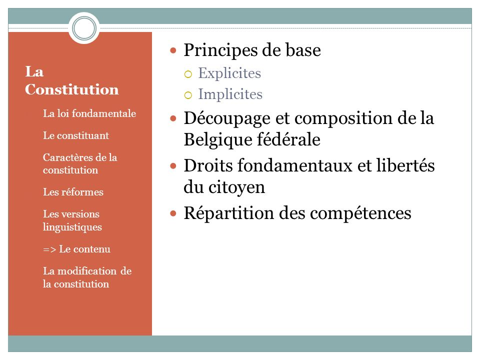 Découpage et composition de la Belgique fédérale