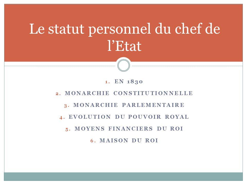 Le statut personnel du chef de l'Etat