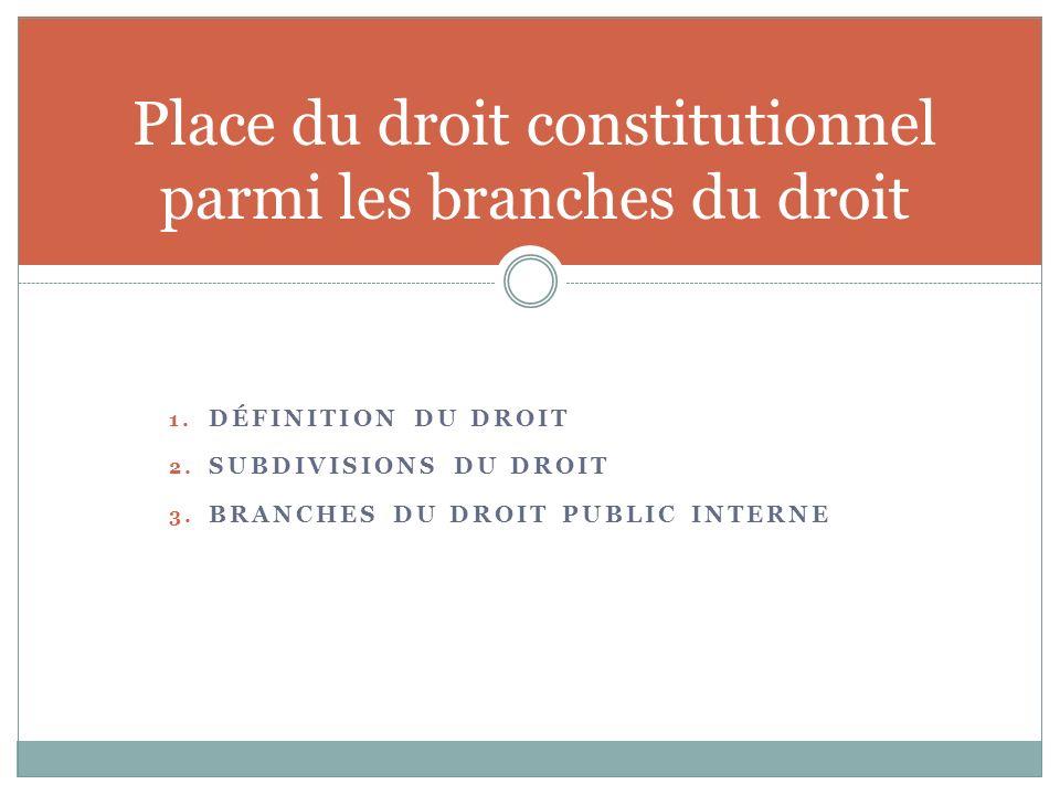 Place du droit constitutionnel parmi les branches du droit