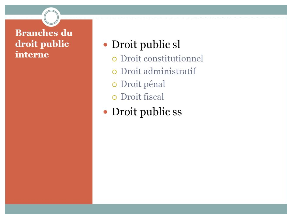 Branches du droit public interne