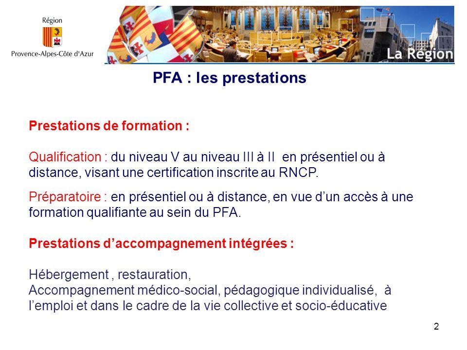 PFA : les prestations Prestations de formation :