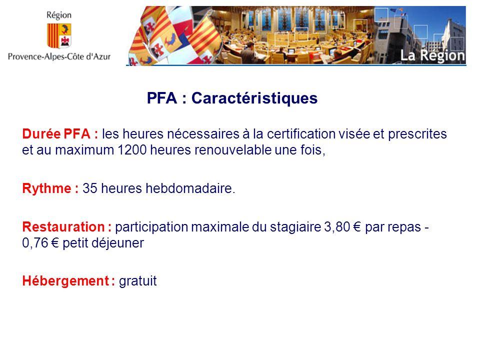 PFA : Caractéristiques