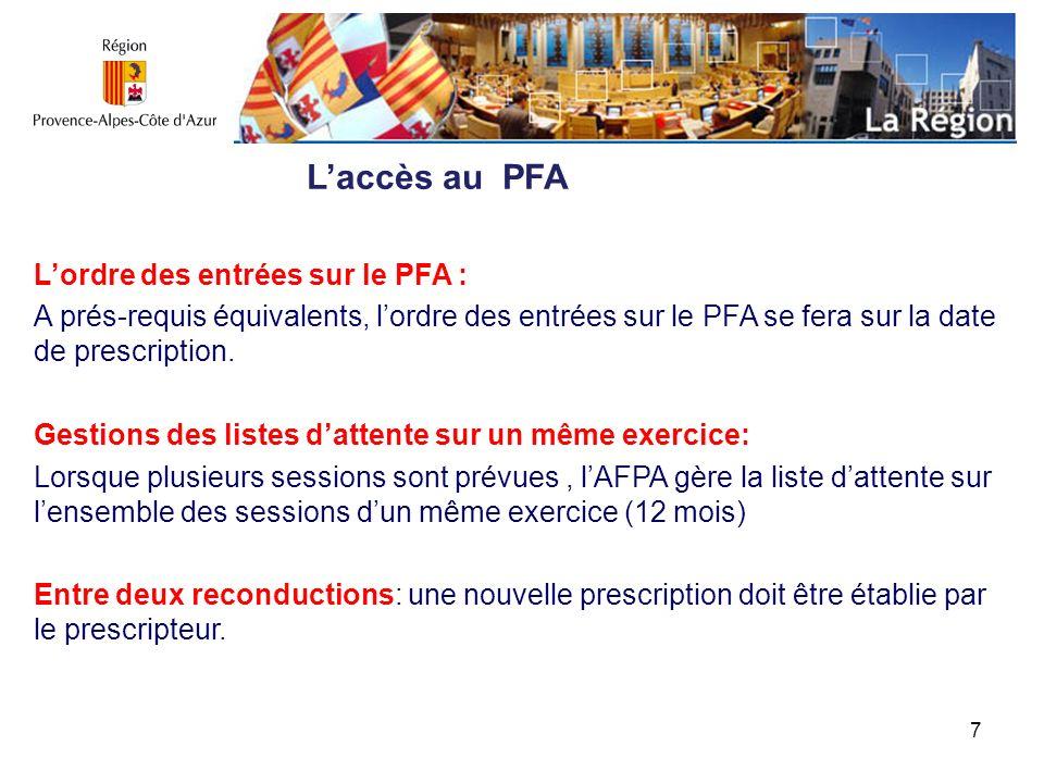 L'accès au PFA L'ordre des entrées sur le PFA :