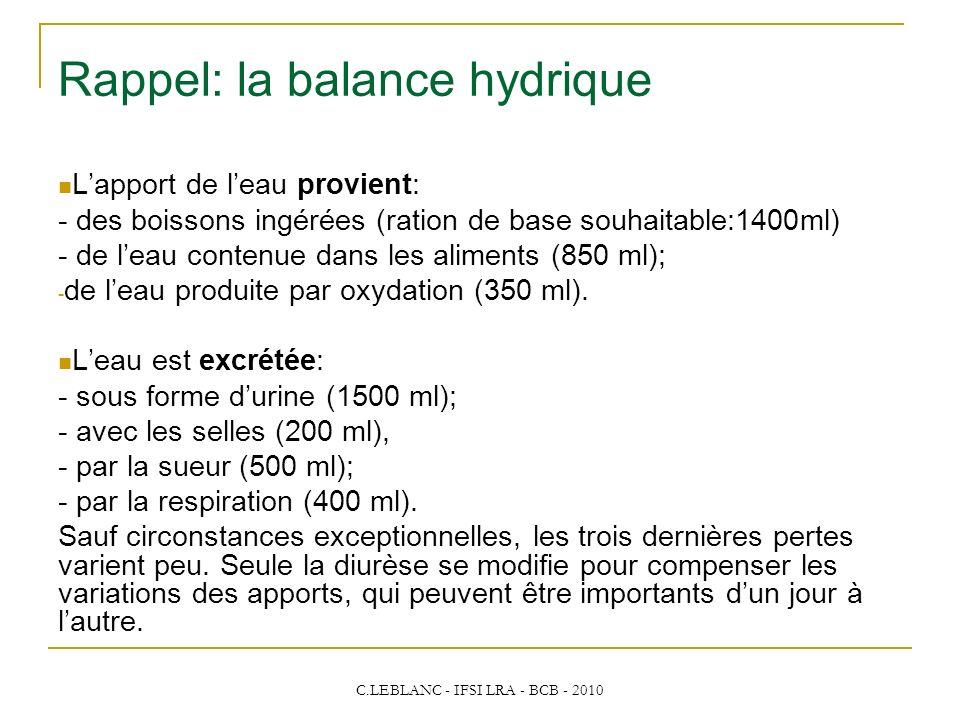 Rappel: la balance hydrique