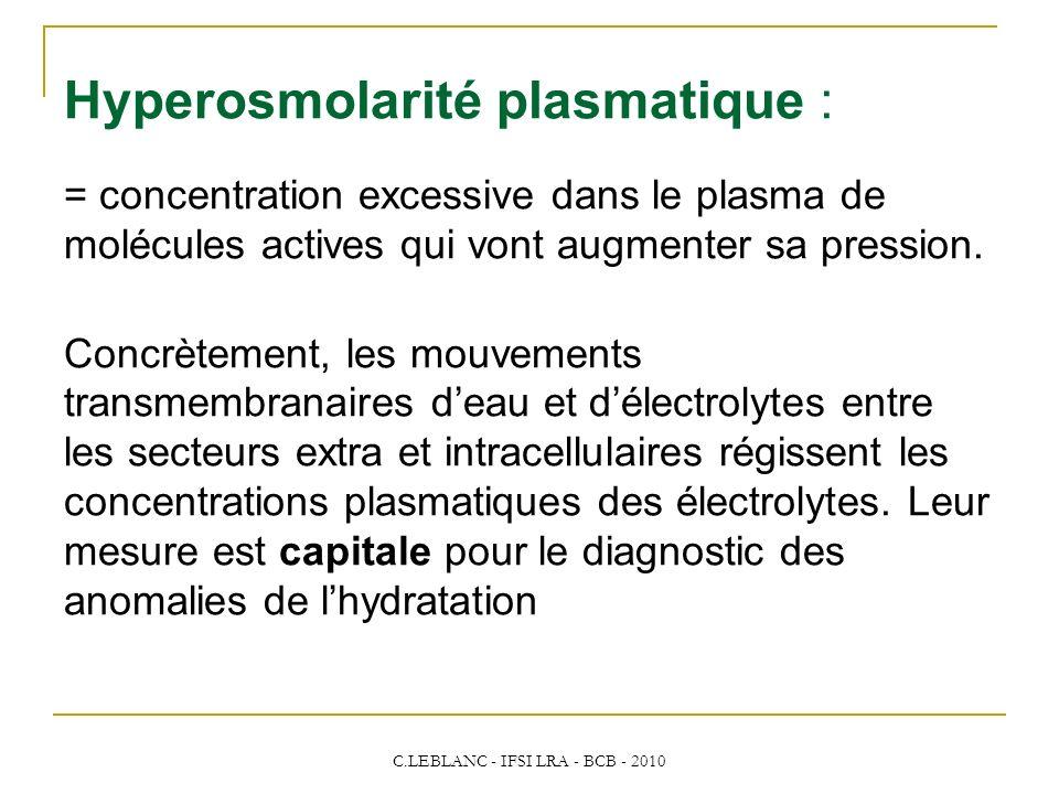 Hyperosmolarité plasmatique :