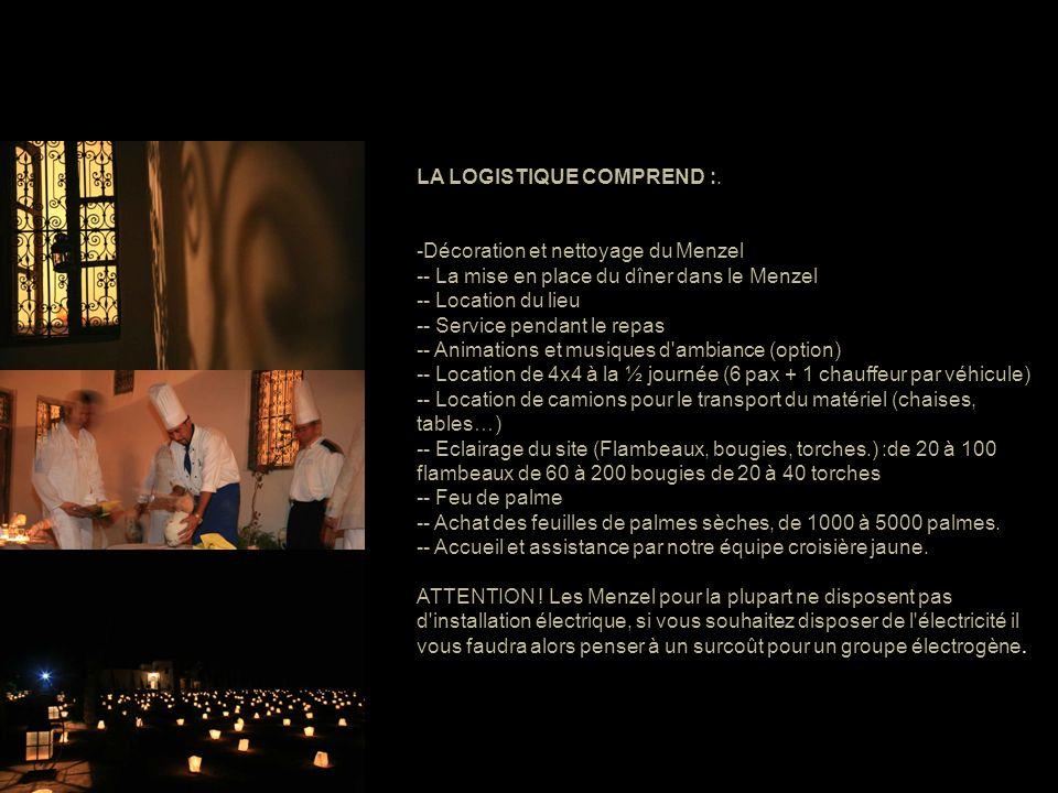 LA LOGISTIQUE COMPREND :.