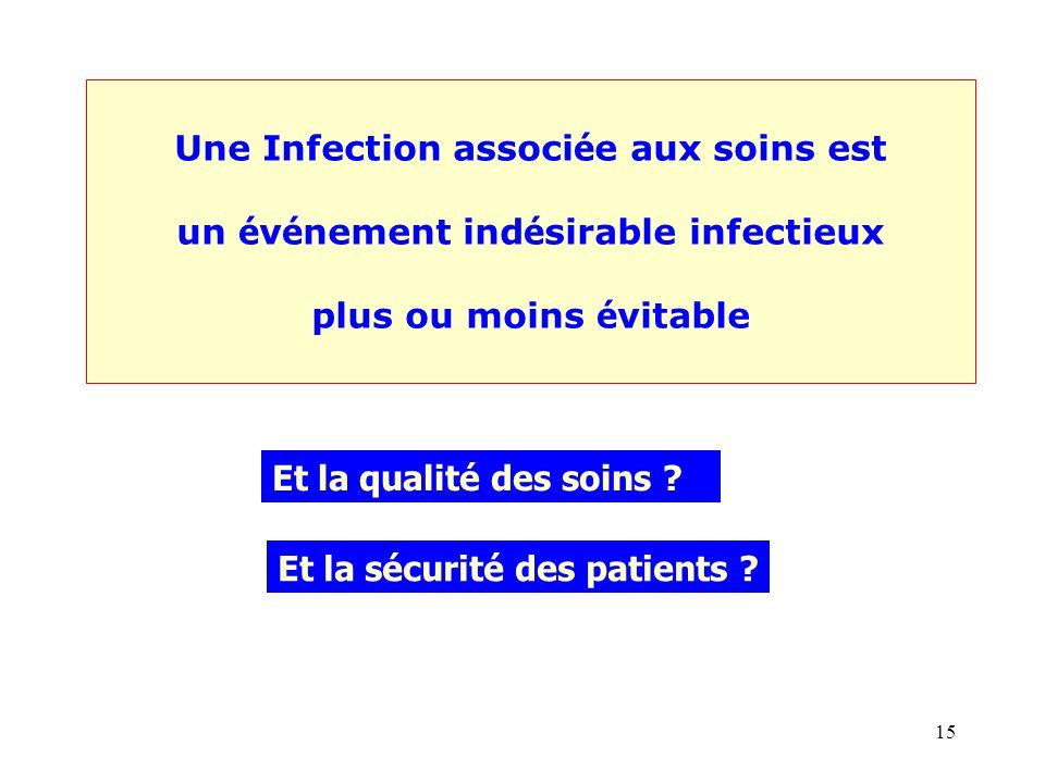 Une Infection associée aux soins est