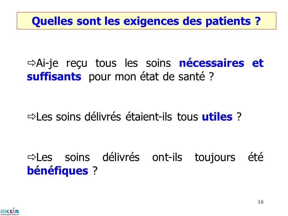 Quelles sont les exigences des patients