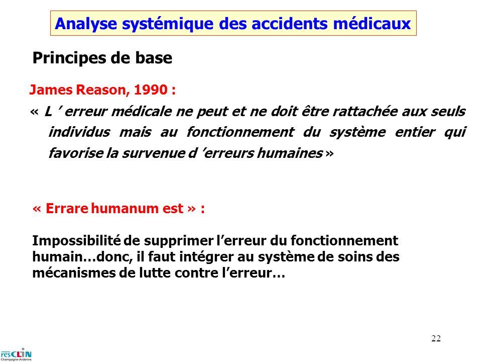 Analyse systémique des accidents médicaux
