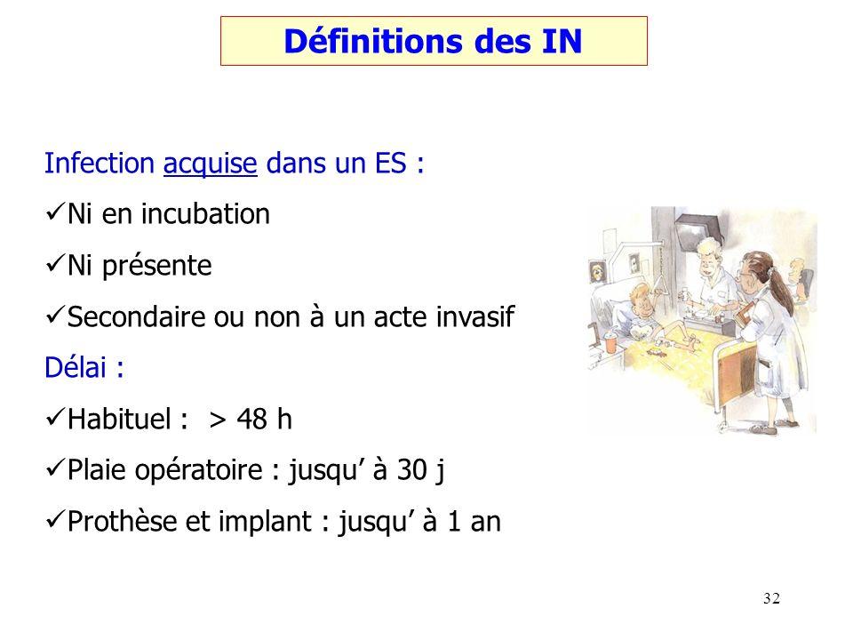 Définitions des IN Infection acquise dans un ES : Ni en incubation